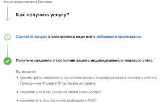 Как подтвердить учетную запись на Госуслугах через ВТБ банк?
